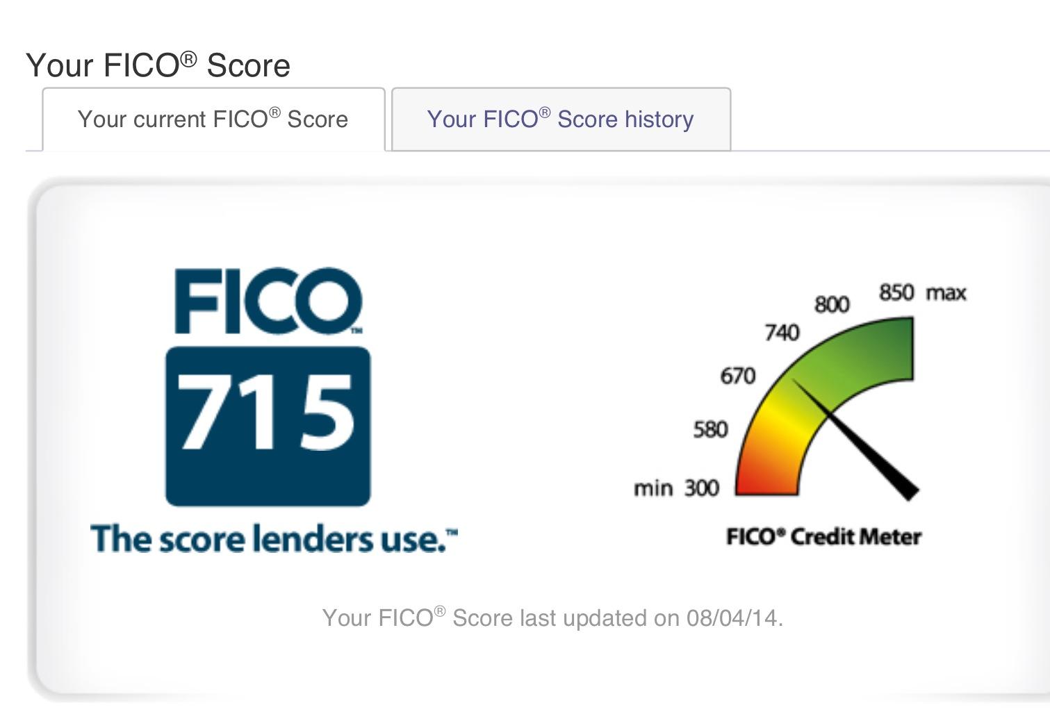Us Airways Mastercard Auto Increase Score Change Myfico Forums