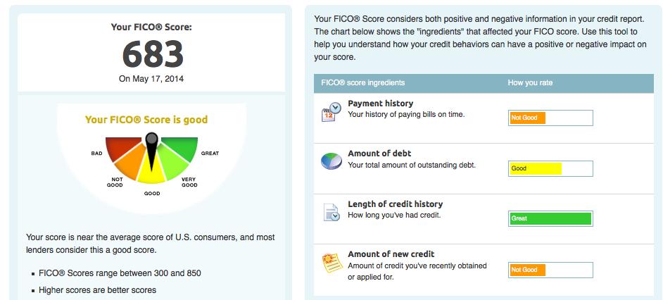 683 Credit Score >> Has My Fico Tu Scoring Changed Myfico Forums 3353839
